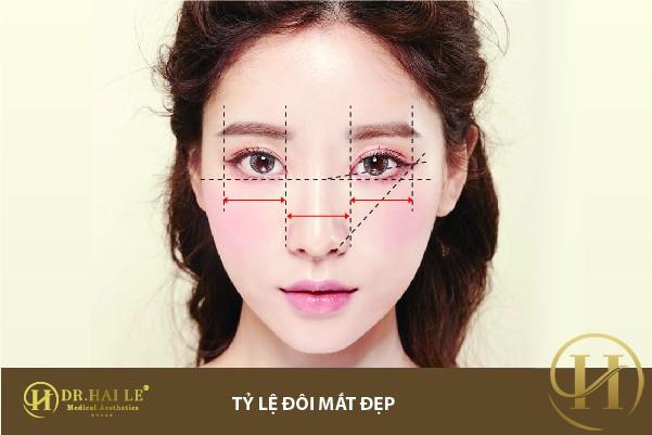 Tiêu chuẩn của đôi mắt đẹp