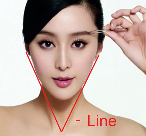 Thế nào là khuôn mặt chữ V?