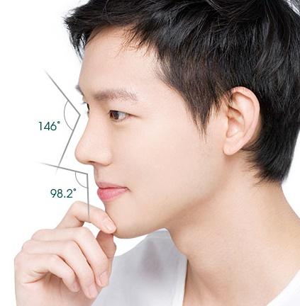 Mũi của nam giới có rất nhiều đặc điểm khác biệt  so với mũi của nữ giới