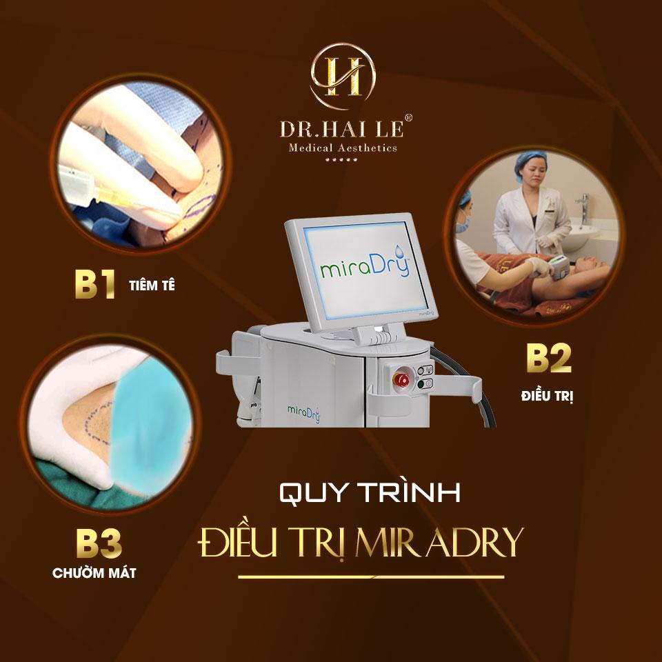 Quy trình điều trị bằng công nghệ MiraDry