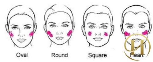 Cách xác định hình dáng khuôn mặt chỉ bằng 3 bước